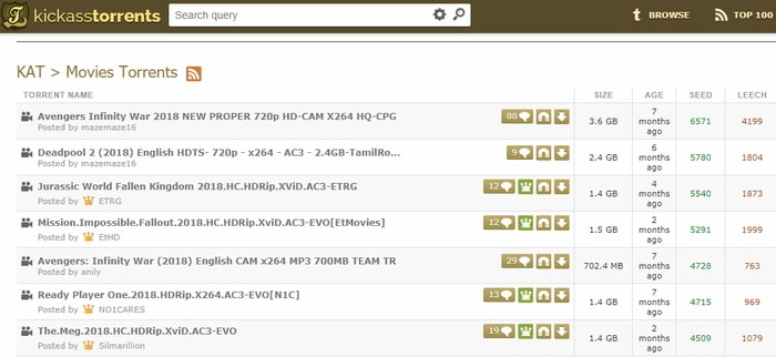 KickassTorrents Mirror Sites