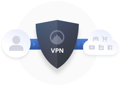 Nord VPN security