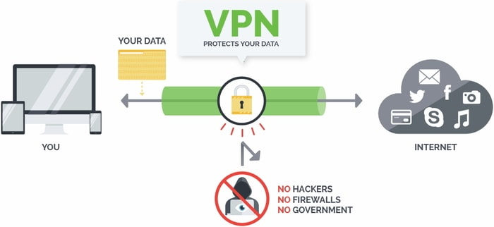what is the best vpn for windows