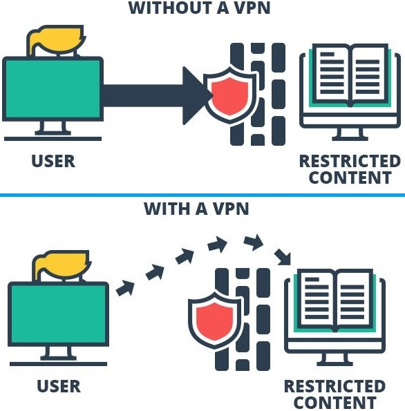 vpn app for streaming