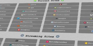 Best YIFY Torrents